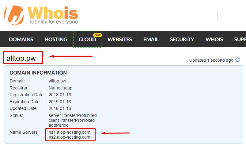 доступность домена
